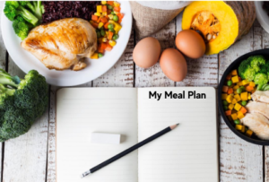Image of plate with food and book opened with words my meal plan